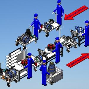 mcservice-modena-progettazione-meccanica-consulenza-tecnica-divisione-lean-layout-flusso-materiali